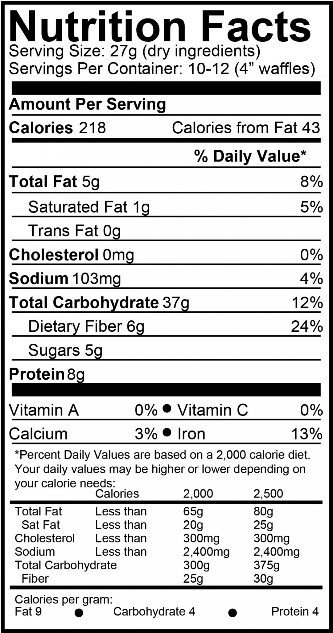 Top 10 Nutrition Facts That Everyone Agrees on